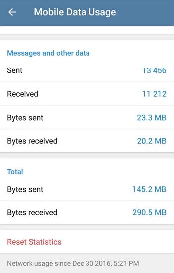 Telegram Data Usage