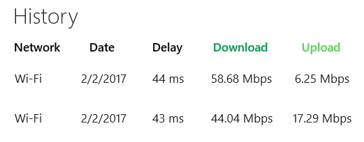 Microsoft Research - Network Speed Test