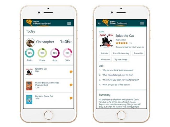 Amazon Parent Dashboard