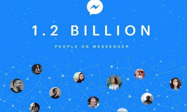 Facebook Messenger llega a los 1.200 millones de usuarios activos mensuales