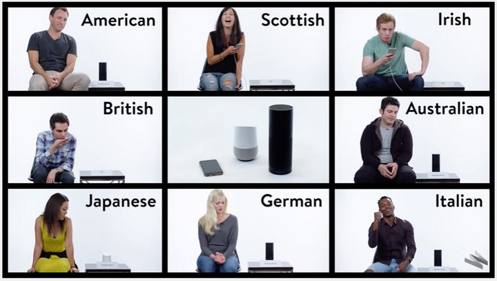 Amazon Echo - Siri - Google Home