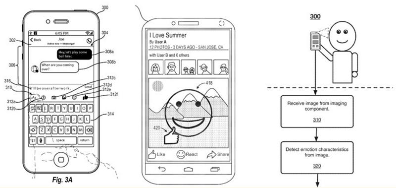 Facebook Patente