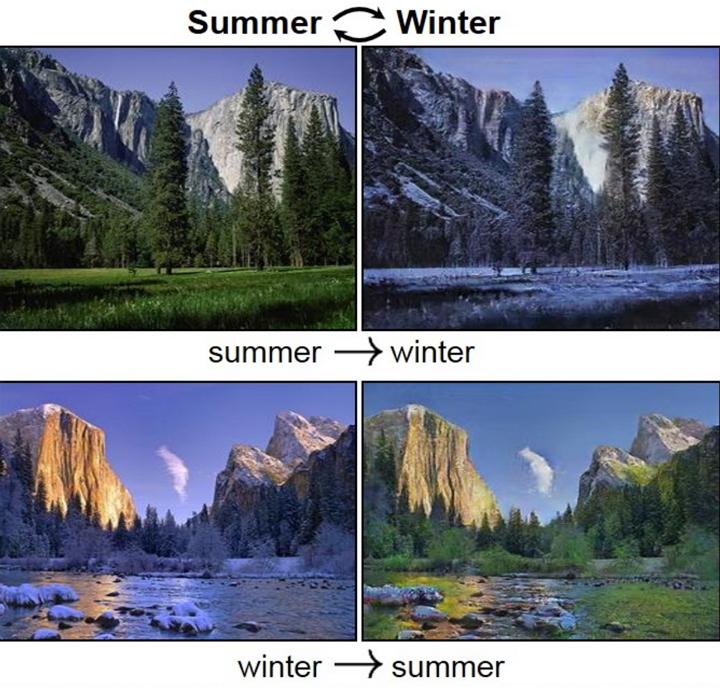 Transformar invierno en verano