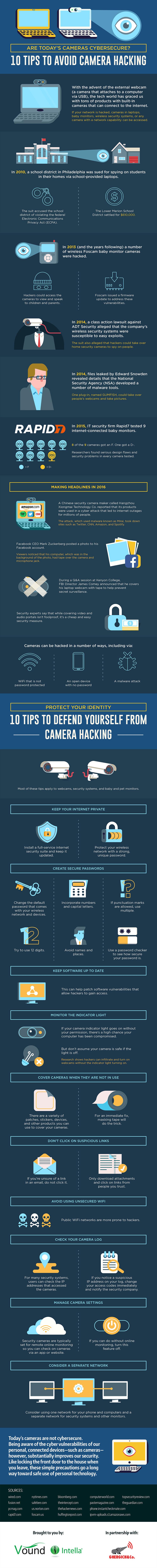 Seguridad - Webcams - Cámaras de Seguridad