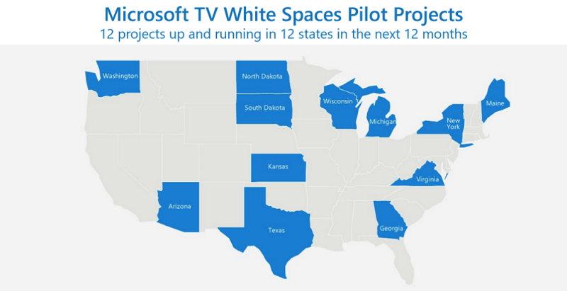 Microsoft Espacios Blancos - White Spaces - Rural Airband Initiative