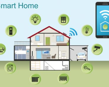 Smart Home - Casa Inteligente