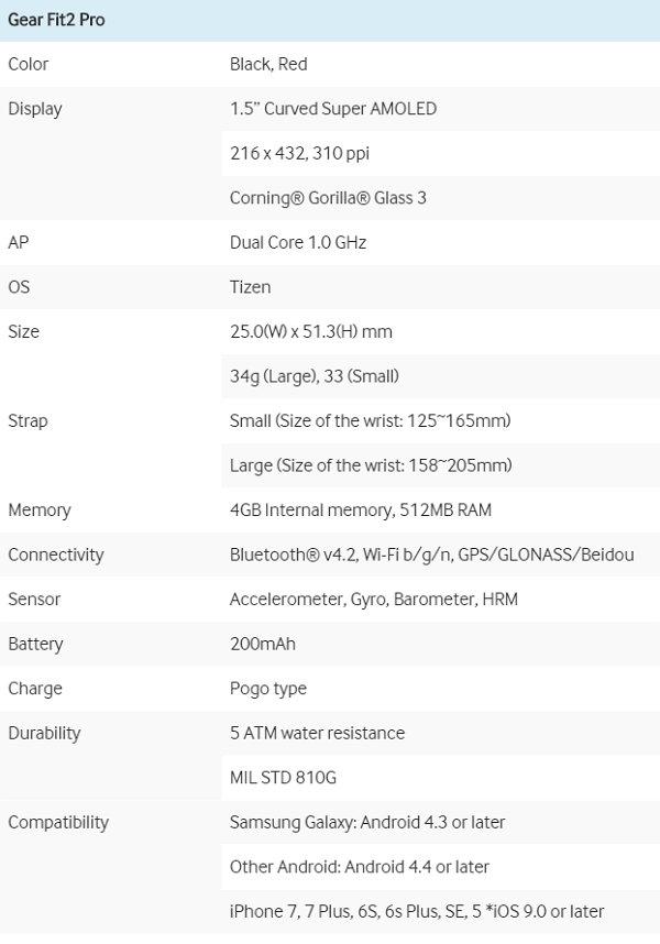 Samsung Gear Fit2 Pro - Especificaciones
