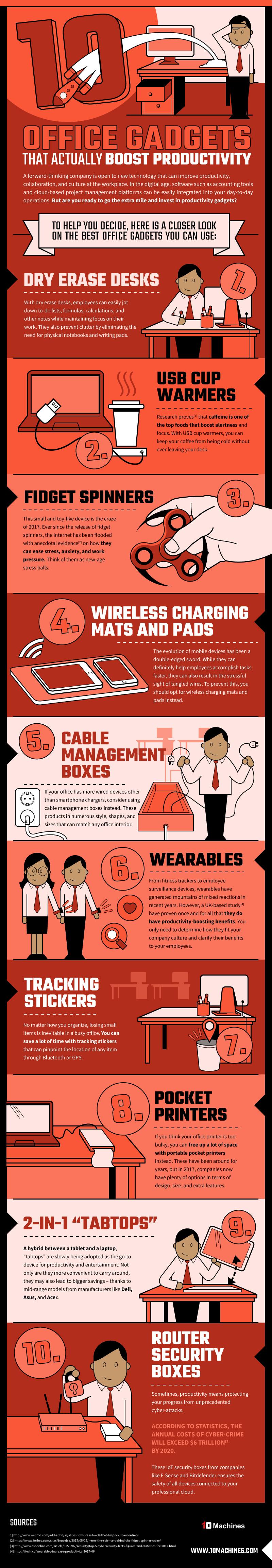 Gadgets de Oficina
