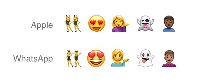 Whatsapp Emoji Merkitykset