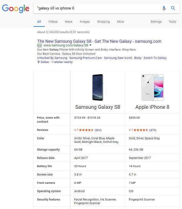 Google-comparativa-smartphones-pc