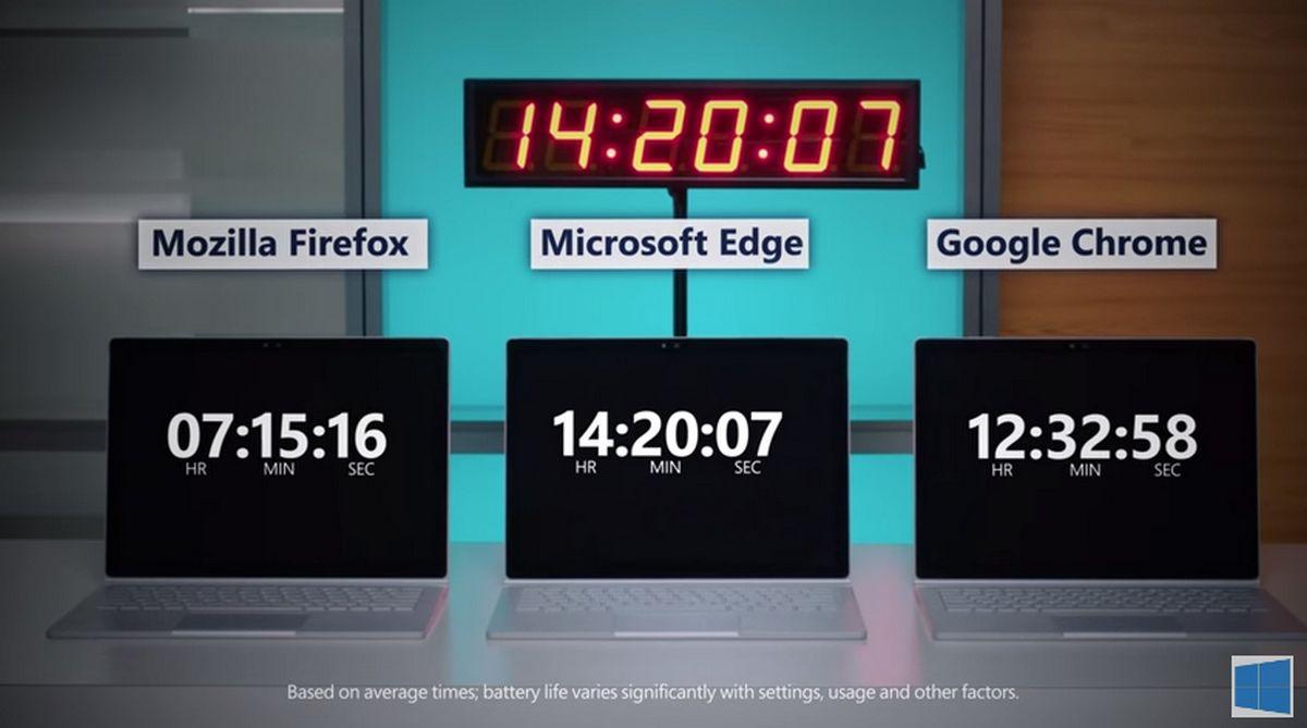 Microsoft Edge - Google Chrome - Mozilla Firefox