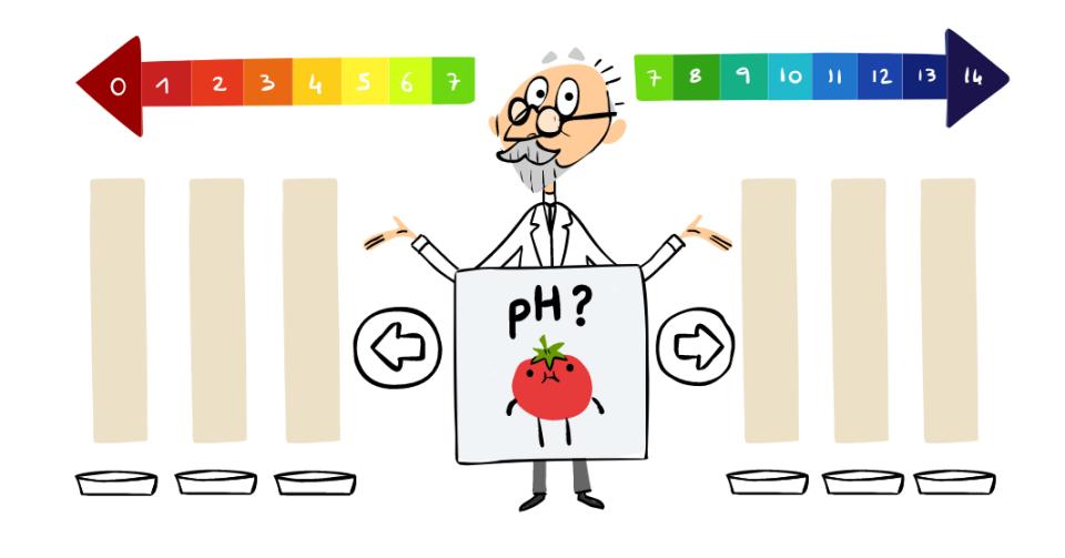 Google Doodle - SPL Sorensen - Escala PH