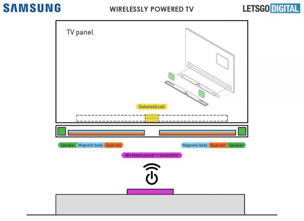 Samsung TV inalámbrica